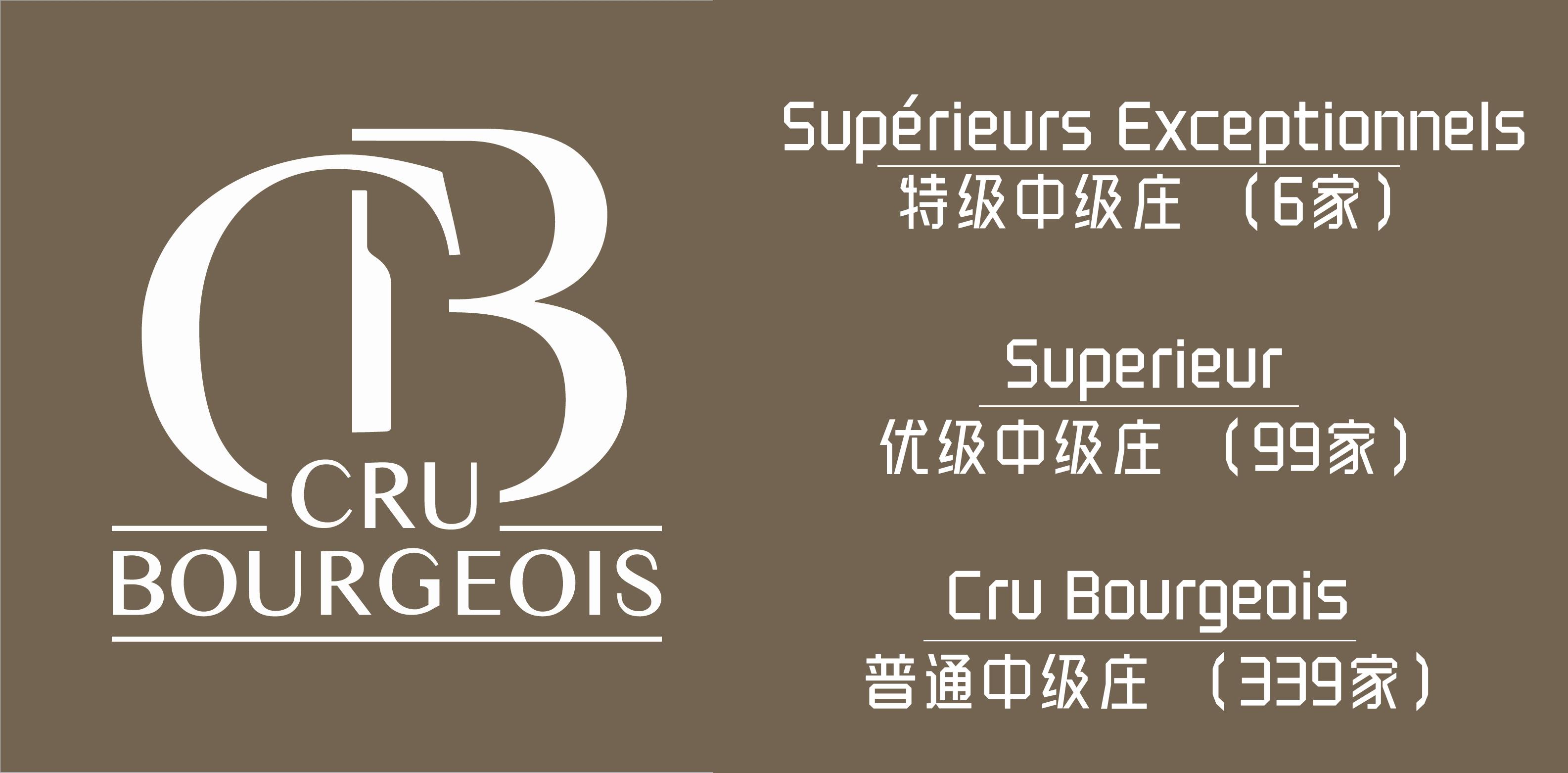 Cru-Bourgeois-Class