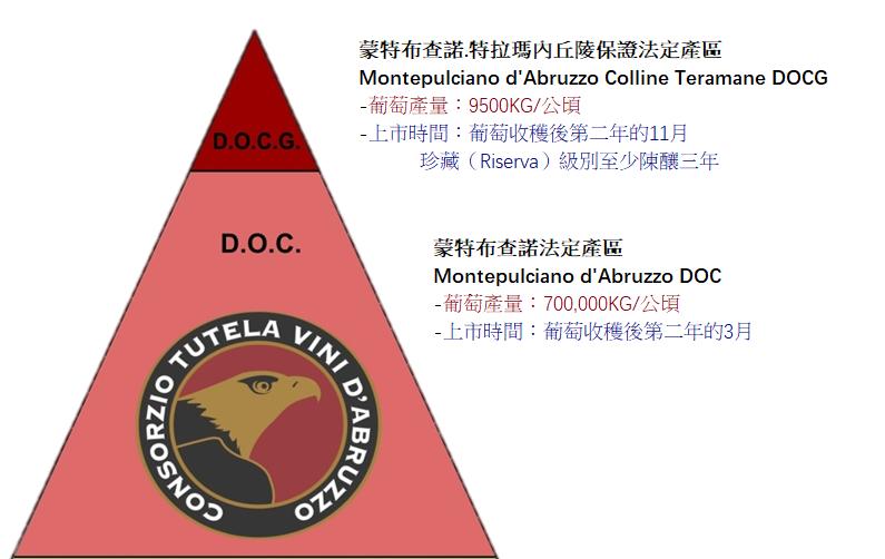 Consorzio-Vini-dAbruzzo2-HK