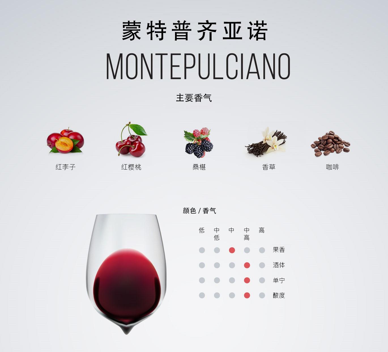 Montepulciano-wine